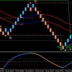 reviews on forex trading systems