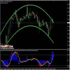 Forex profit matrix cog master strategy