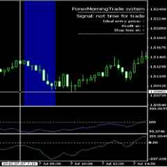 BEST Forex Morning Trade Strategy for Advanced Trader