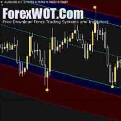 Etoro morning trading signals
