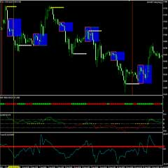 Foreign Exchange Currency Trading & Investment Strategy –  Forex Z 20 System for Successful and Highly Profitable Forex Trader