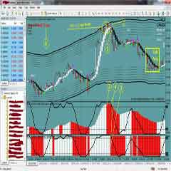 Deep Profit Labs Best Forex Trading Strategies by Professionals