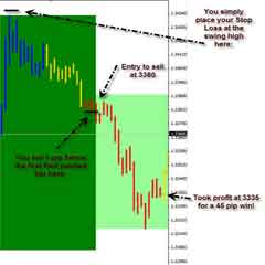 Forex Trand Wave System Highly Effective Market Trends Analysis