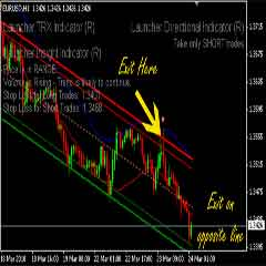 Forex Advanced Strategy : Automatic Identify and Drawing Correct Trend Lines