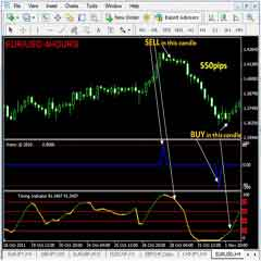 Best Forex MT4 Trading Software – No Repaint Forex System Indicators for ALL Time Frames and in All Markets