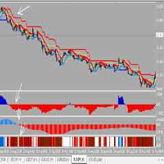A Complete Forex Trading Guide: How to Use ATR Trend Follower Forex Trading System