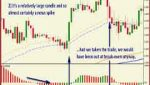 Advanced Moving Average Stupidly Simple Forex System
