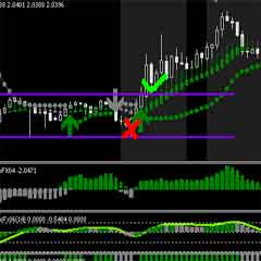 PROFX Simple Effective Forex Trading Strategy Using Heiken Ashi and MACD Crossover
