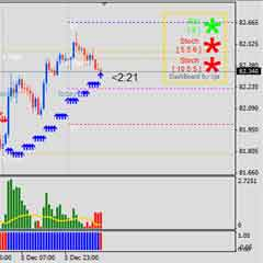 """The """"So Easy Simple Forex Trading System"""""""