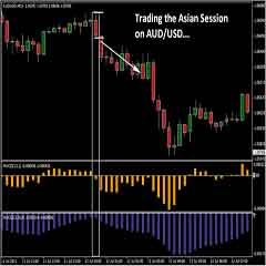 Forex MACD Pip Pirate Trading System – High Profit Trading During the London and US Sessions