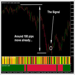 The Simple Secret of High Accuracy Forex Trendsetter Trading Strategy