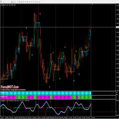ADX Power Trend Forex Trading System (The Secret To Using ADX Indicator)