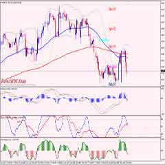 GBP JPY Forex Simple Trading Strategy With 90% Winning Rate
