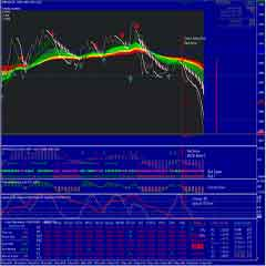 Euro Open M5 Forex Scalping Trading System and Strategy