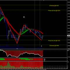 High Probability Forex Heiken Ashi Smoothed Trend Trading System with Double CCI and HAS Bar