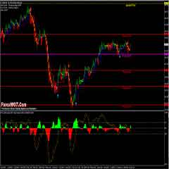 Forex Great Trend Trading System with Paint Bar Forex Metatrader Indicator