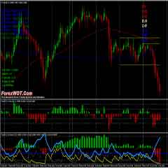 Best Forex Trading Strategy Based on The ADX Currency Strength Indicator
