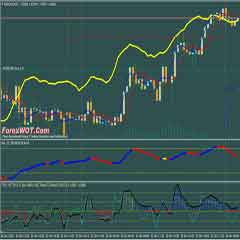 Forex MA 5 Neuro Trend Trading with CCI and RSI Filter Indicator
