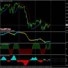 Online Currency Trading System – Forex Fiji Trend Trading System with Solar Wind Joy and High Low Activator Indicator