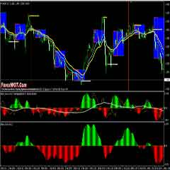 Asian BreakOut Forex Trading System and Money Management Strategy To Increase Profits