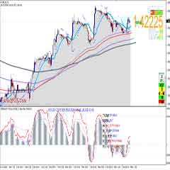 Forex Trading Tricks Of The Successful Forex Trader with STRONG SYSTEM PROFESSIONAL Trading System
