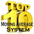 FREE DOWNLOAD Top 10 Super High Profits Moving Average Forex Trading System