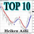 Top 10 Super Effective High Profits Forex Heiken Ashi Trading System and Strategy