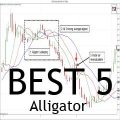 5+ BEST Forex Alligator Trading System and Strategy
