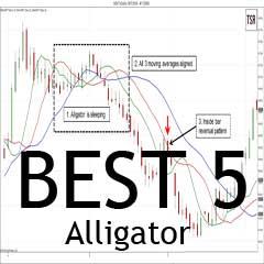 Best-5-Alligator-Forex