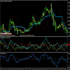 High Accuracy Forex Bollinger Bands Momentum ADX Technical Analysis Trading