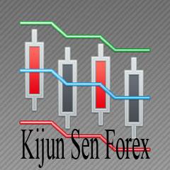 DOWNLOAD Forex Kijun Sen Line Indicator and Trading System