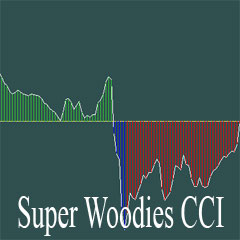 DOWNLOAD Forex Super Woodie CCI Indicator and How to Use Super Woodie CCI Indicator