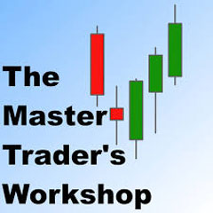 How to Master Trading Forex & How Long Would it Usually Take to Master