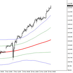 FREE DOWNLOAD Advanced Version of The Bollinger Bands Trading System