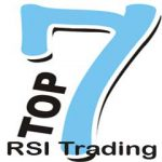 Top 7 BEST Relative Strength Index (RSI) Winning Strategies For Trading Forex