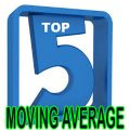 Top 5 Best Moving Average Cross-Over Forex Indicator & Trading Strategy