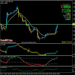Simple & High Profits Forex Day Trading Strategy : FIJI Day Trading System