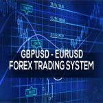 BEST TOP 5 Simplest Major Pairs GBPUSD and EURUSD Forex Trading Strategy