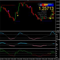 H4 No Repaint Profitable Strength of CCI RSI Momentum Forex Trading System