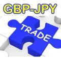Best TOP 5 GBP-JPY Forex Trading System and Indicators