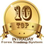 Best 10 Most Accurate Forex Trading System & Indicators for Intraday Trading