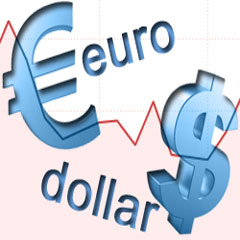 The Best Strategy to Trade EURUSD in Forex Curency Market
