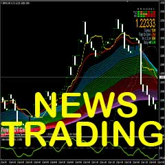 Forex trading based on news releases