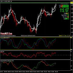 H4 USD JPY Forex Trading – Super Effective Foreign Exchange Low Risk Trading System and Strategy