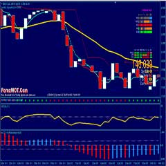 """Best High Accuray Candlestick Patterns """"Price Action"""" Trading System and Strategy Every Trader Should Know"""