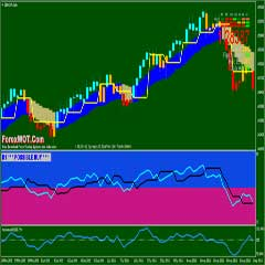 Forbi forex trading system free download