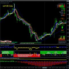 Forex Volatility Quality IntraDay Trading with MTF Multi Time Frame MACD