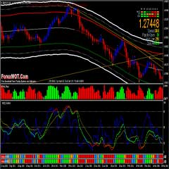 Best martingale forex system
