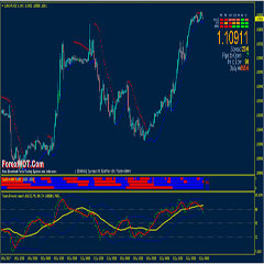 The Best Forex Binary Options Parabolic Sar Strategy with TDI and Escalda Trend Signal Indicator