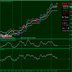 Forex Momentum Volatility Trading with ATR Level Stop and RSI